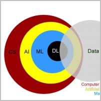 Blogbeitrag AI